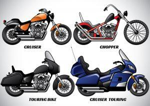 Fotolia 152913906 Subscription Monthly M 300x212 - types of motorcycle part 3
